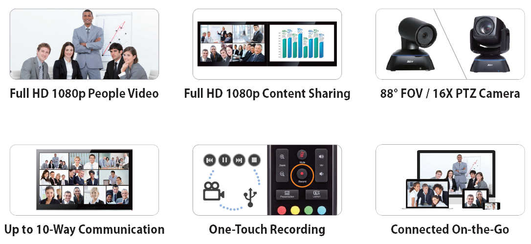 Video Conference System Malaysia