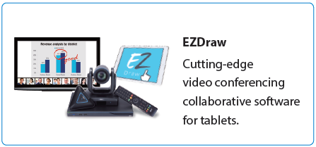 EZ Draw - Tele Dynamics Global Com