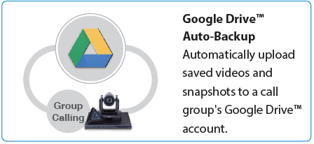 Google Drive Auto Back-up - Tele Dynamics Global Com
